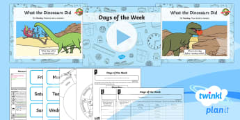 PlanIt Y1 Measurement Lesson Pack Language Related to Dates (1) - Measurement, measures, language related to dates, time vocabulary, days of the week, days.