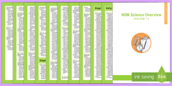 NSW Stage 1-3 Foundation to Year 6 Science Syllabus Overview - australia