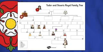 Tudors and Stuarts Royal Family Tree Activity Sheet - tudors, stuarts, worksheet