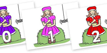 Numbers 0-50 on Little Miss Muffet - 0-50, foundation stage numeracy, Number recognition, Number flashcards, counting, number frieze, Display numbers, number posters