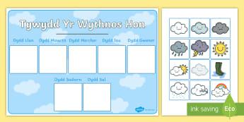Siart Cofnodi Tywydd Wythnosol - Dydd Llun, Dydd mawrth, Dydd mercher, Dydd Iau, Dydd Gwener, Dydd Sadwrn, Dydd Sul, Monday, Tuesday,