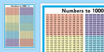 Numbers to 1000 - numbers to 1000, numbers, 1000, 1 000, number squares, year 3, y3, ks2, lks2, counting, 2014