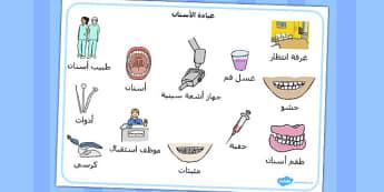 بساط كلمات عيادة الأسنان - طبيب الأسنان، أسنان، عيادة، موارد