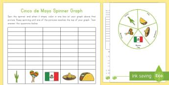 Cinco de Mayo Spin and Graph Activity Sheet - Cinco de Mayo, Mexico, Graph, data, analyse data, Mexico, 5th may, worksheet