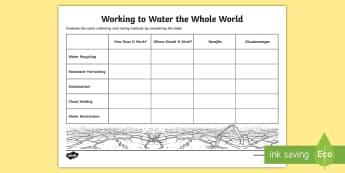Evaluating Water Collecting and Saving Methods Activity Sheet - drought, ACSSU096, saving water, collecting water, desalination, cloud seeding, water works, ACSSU03