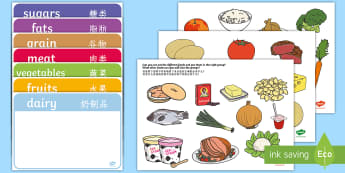 Food Group Sorting Activity English/Mandarin Chinese -  food, food groups, matching cards, sorting cards, cards, flashcards, grouping, dairy, vegetable, fr