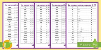 Pósters DIN A4: La numeración romana - numeración romana, números, romanos, póster, exposición, exponer, decoración, decorar, cifras,