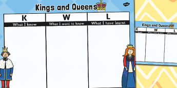 Kings and Queens Topic KWL Grid - kings, queens, topic, kwl, grid