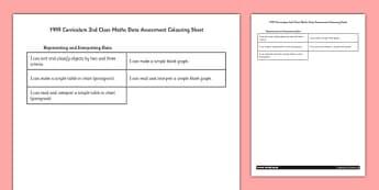 1999 Curriculum 2nd Class Maths Data Assessment Targets Colouring Sheet - roi, irish, republic of ireland