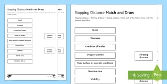 Stopping Distance Match and Draw - Match and Draw, distances, stopping distance, braking distance, thinking distance, reaction time, fa, starter activity