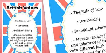 British Values Poster - vocabulary, british