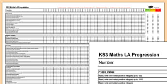 KS3 Maths Low Ability Progression Spreadsheet - KS3, Maths, assessment, self assessment, RAG, new curriculum, SEN, MLD, low ability