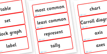 Year Three Numeracy Vocabulary Word Cards - Handling Data - word cards, numeracy word cards, numeracy vocabulary, word flash cards, flash cards, key words