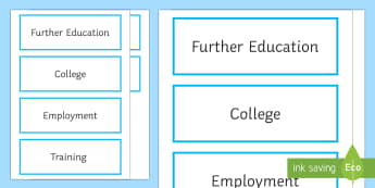 What Shall I Do Next? Word Cards - Requests SEN, next, steps, work, leaving, school, college, apprenticeship