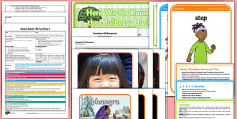 Foundation PE (Reception) - Dance - Dance Till You Drop Lesson Pack 5: Here We Go Round The Mulberry Bush - EYFS, PE, Physical Development, Planning