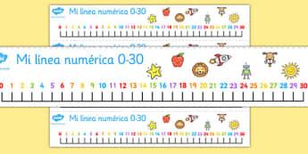 Línea numérica de 0 a 30 - línea numérica