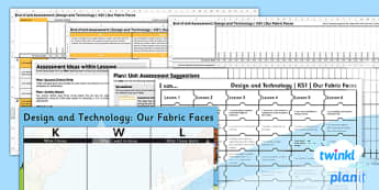 PlanIt - Design and Technology KS1 - Our Fabric Faces Unit Assessment Pack - planit, assessment, pack