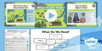 PlanIt - Geography Year 5 - Enough for Everyone Lesson 1: What Do We Need? Lesson Pack - geography, settlement, needs