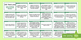 CfE Third Level Health and Wellbeing (Personal and Social Education) Lanyard-Sized Benchmarks - CfE Benchmarks, tracking, assessing, progression, health and wellbeing, HWB, Curriculum for Excellen