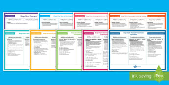 New Zealand Number Framework: Strategy for Stages 1-8 (full explanations) Display Posters - New Zealand Number Framework - Strategy for Stages 1-8 (full explanations)