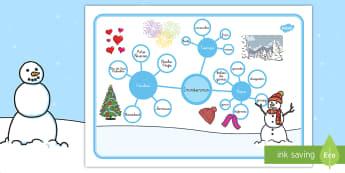 El mapa conceptul: Invierno-Spanish - esquema, las estaciones, invierno, invernal,Spanish