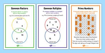 Y6 Common Factors Common Multiples Prime Numbers Posters - y6, common, factors, multiples, prime numbers
