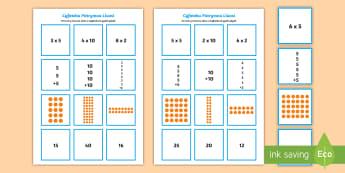 Pos Cyfatebu Lluosi Tabl 2, 5 a 10 - Lluosi, tabl 2 5 a 10.tablau, gem, gemau, pos,,Welsh