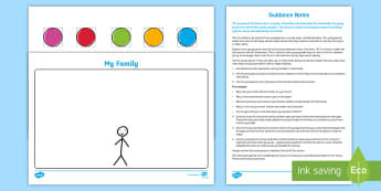 Button Tool Assessment for Young People Adult Input Planning and Resource Pack - Young People & Families Case File Recording, referral, chronology, contents page,buddy system, safeg