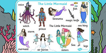 The Little Mermaid Word Mat - story books, visual aid, keywords