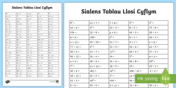 Taflen Weithgaredd CA2 Sialens Tablau Lluosi Cyflym - Lluosi (multiplication) , prawf lluosi, prawf tablau, ymarfer tablau,Welsh