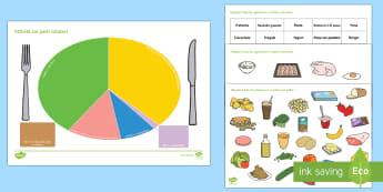 Attivita sui Pasti Salutari Ritaglia e Organizza - cibo, salute, salutare, oragnizza, vivande, mensa, pranzo, cena, carne, pesce, verdure, bevande, ita