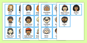 Family Members Role Play Badges Spanish Translation - spanish, family, role play, badges, badge, ourselves, mum, dad, brother sister, grandpa, grandma, uncle, aunt, KS1, ourselves, all about me, my body, senses, emotions, family, body, growth, granpa