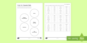 Semantic Field Activity Sheet to Support Teaching on 'Bright Star' by John Keats - semantics, keats, bright star, OCR, poetry, anthologies, KS4, English Literature, worksheet, activit