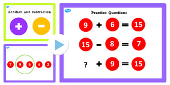 Addition and Subtraction Facts to 15 PowerPoint - add, subtract