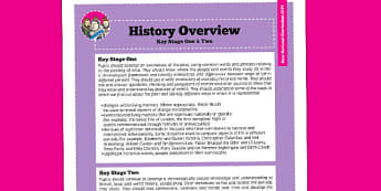 2014 Curriculum History Overview - new curriculum, lesson plans