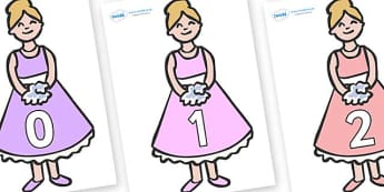 Numbers 0-50 on Bridesmaids - 0-50, foundation stage numeracy, Number recognition, Number flashcards, counting, number frieze, Display numbers, number posters