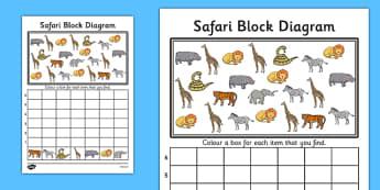 Safari Block Diagram Activity Sheet - safari, block diagram, block, diagram, activity, worksheet