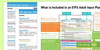 EYFS Pets Adult Input Planning and Resource Pack Overview - EYFS, Early Years planning, adult led, adult input, Pets, Animals, National Pet Month,cats, dogs, ra