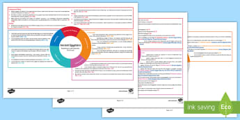 Ancient Egypt First Level CfE IDL Topic Web - Planner, plan, planning, overview, cross-curricular, Scotland, Scottish curriculum, 1st level, Egypt
