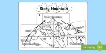 Story Mountain Interactive Flapbook  - narrative, story map, plot, story planning, narrative planning, story writing, story structure,