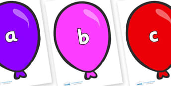 Phase 2 Phonemes on Party Balloons - Phonemes, phoneme, Phase 2, Phase two, Foundation, Literacy, Letters and Sounds, DfES, display