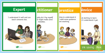 Self-Assessment Display Posters - New Zealand Planning and Assessment, self assessment, reflection, learning journey, ITY, student age