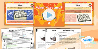 PlanIt Y1 Time Travel: The Great Fire of London Lesson Pack Personal Writing (2)