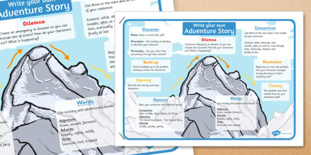 Write Your Own Adventure Large Display Poster - display, poster