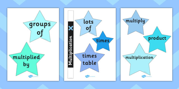 Maths Magician 4 Operations Vocabulary Multiplication Cut Outs