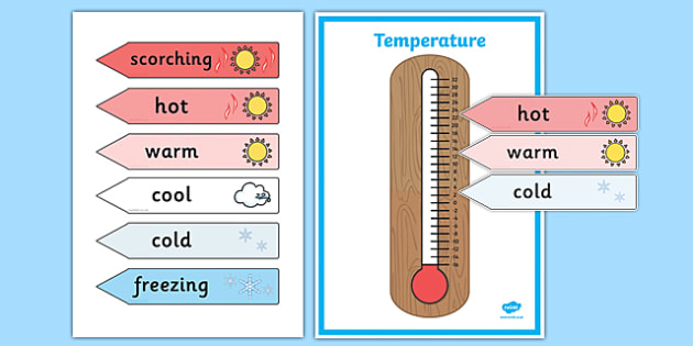 Thermometer Temperature Display Poster - heat, classroom display
