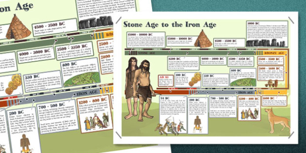 Stone Age to the Iron Age Timeline Display Poster - stone age, bronze age, iron age, timeline, poster, display