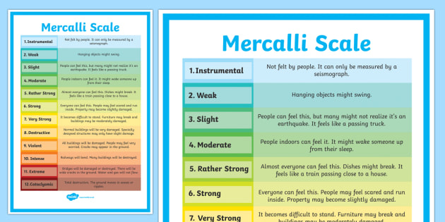 Mercalli Scale A2 Display Poster
