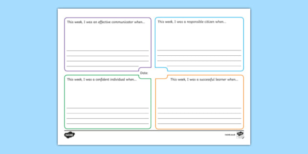The 4 Capacities of Curriculum for Excellence Mind Map First Level - Learning Log, Confident Individual, Responsible Citizens, Successful Learners, Effective Contributor