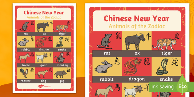 Chinese New Year Animals of the Zodiac Display Poster - zodiac